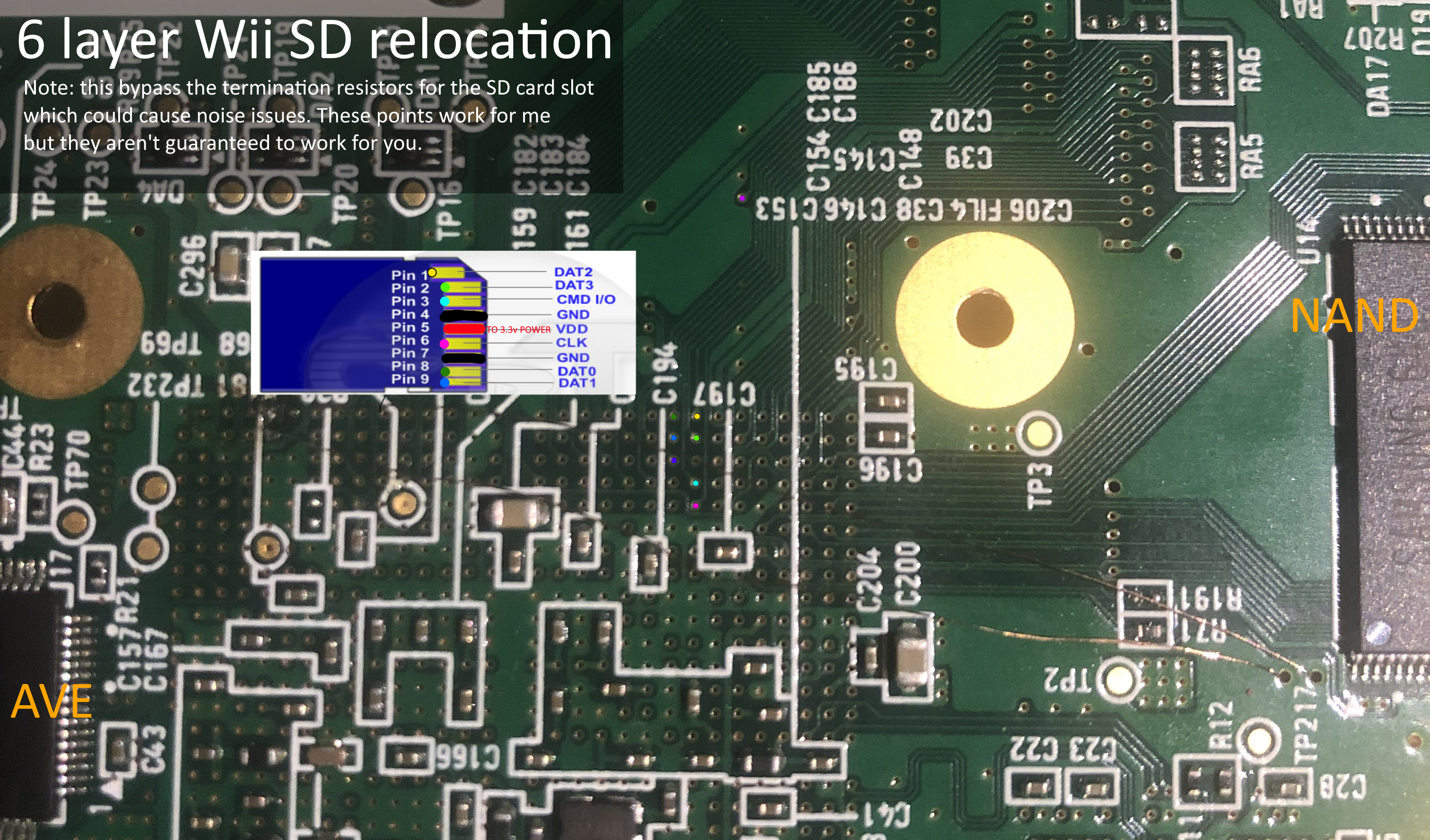 6layer SD relocation better.png