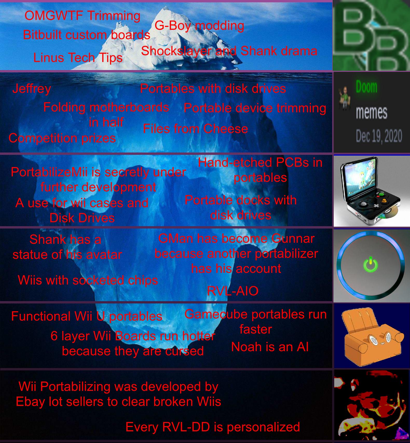 BitbuiltIceberg.png