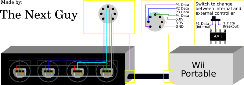 on gamecube controller diagram