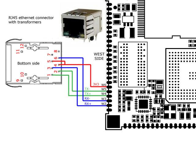 g25_eth_wiring.jpg