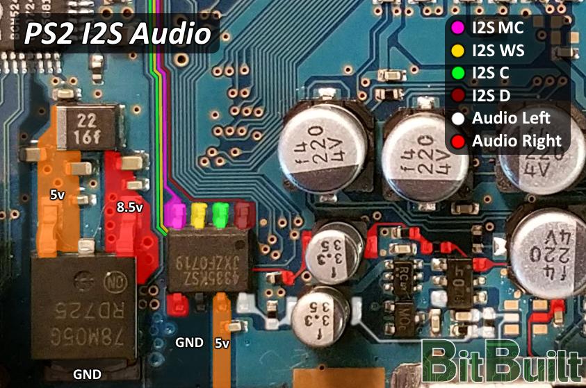 I2S - UAMP labels.png