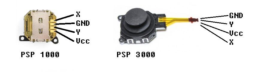 psp 1000 & 3000 analog sticks pinout jpg