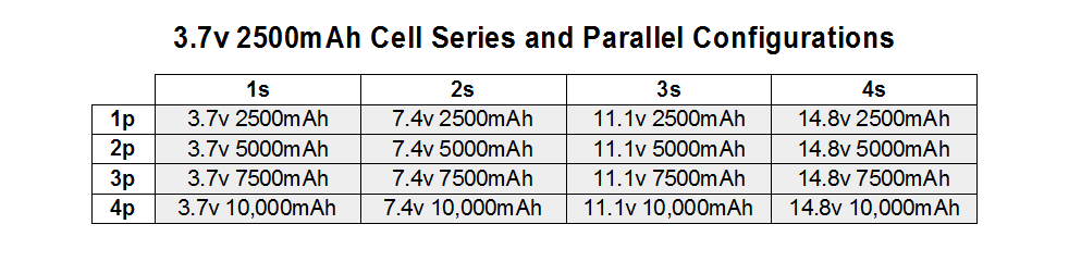 Series and Parallel.png