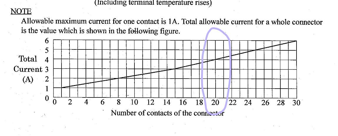 SLW20S-1C7LF current limit.jpg