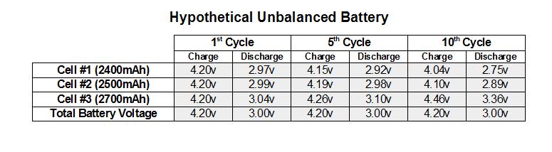 Unbalanced.png